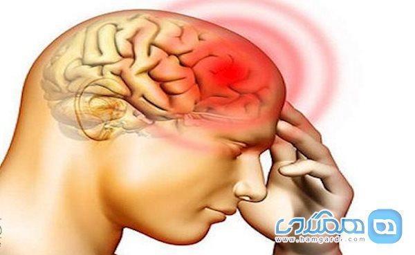 علت سردرد روزهای اول روزه داری چیست؟