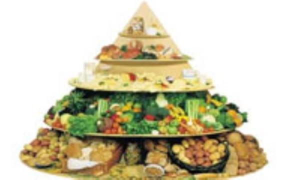 راز جوانی در تغذیه سالم(1)
